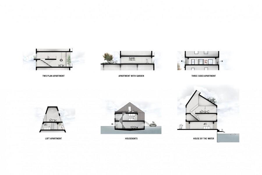 cobe paper island copenhague danemark ile sch%C3%A9ma typologie logement - COBE célèbre le mode de vie danois en plein cœur de la capitale avec Paper Island